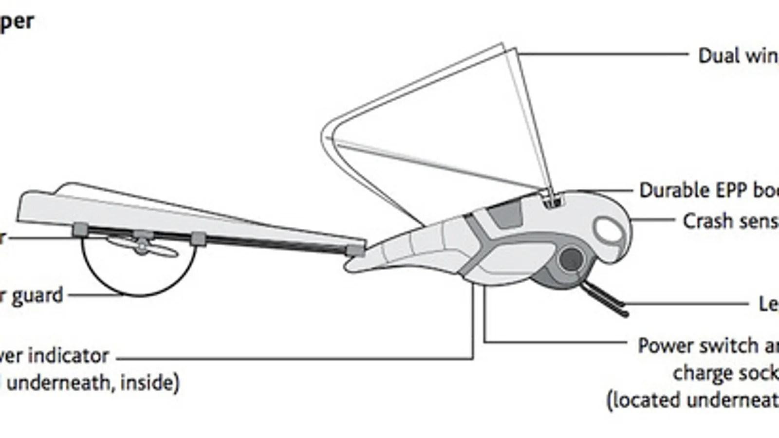 WowWee FlyTech Skyhopper: More Mothra than a Star Wars