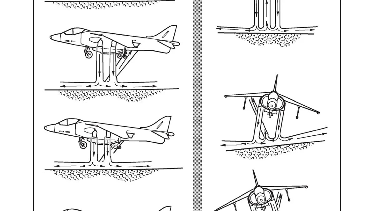 hight resolution of harrier engine diagram