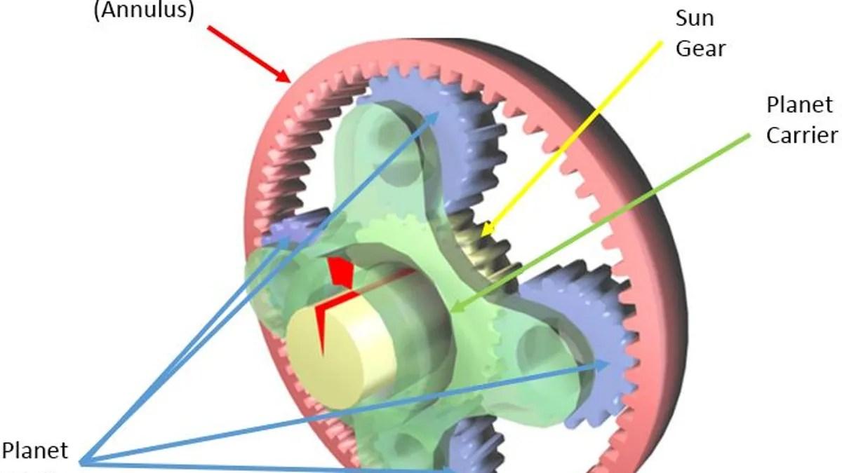 hight resolution of car gear diagram