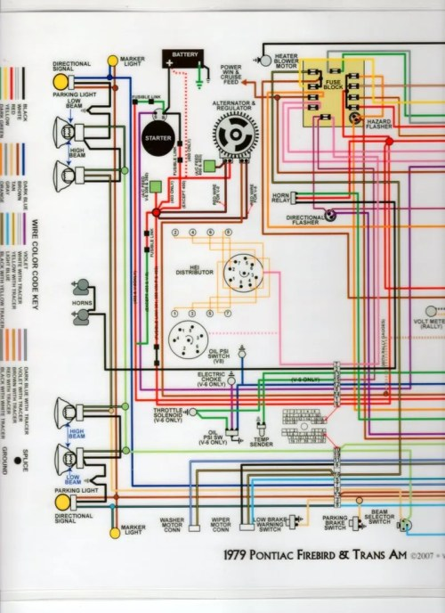small resolution of  1981 trans am fuse box wiring liry on firebird engine firebird interior diagram