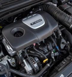 hyundai turbo engine diagram [ 1200 x 675 Pixel ]