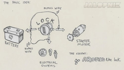 small resolution of ford 6 volt car starter diagram