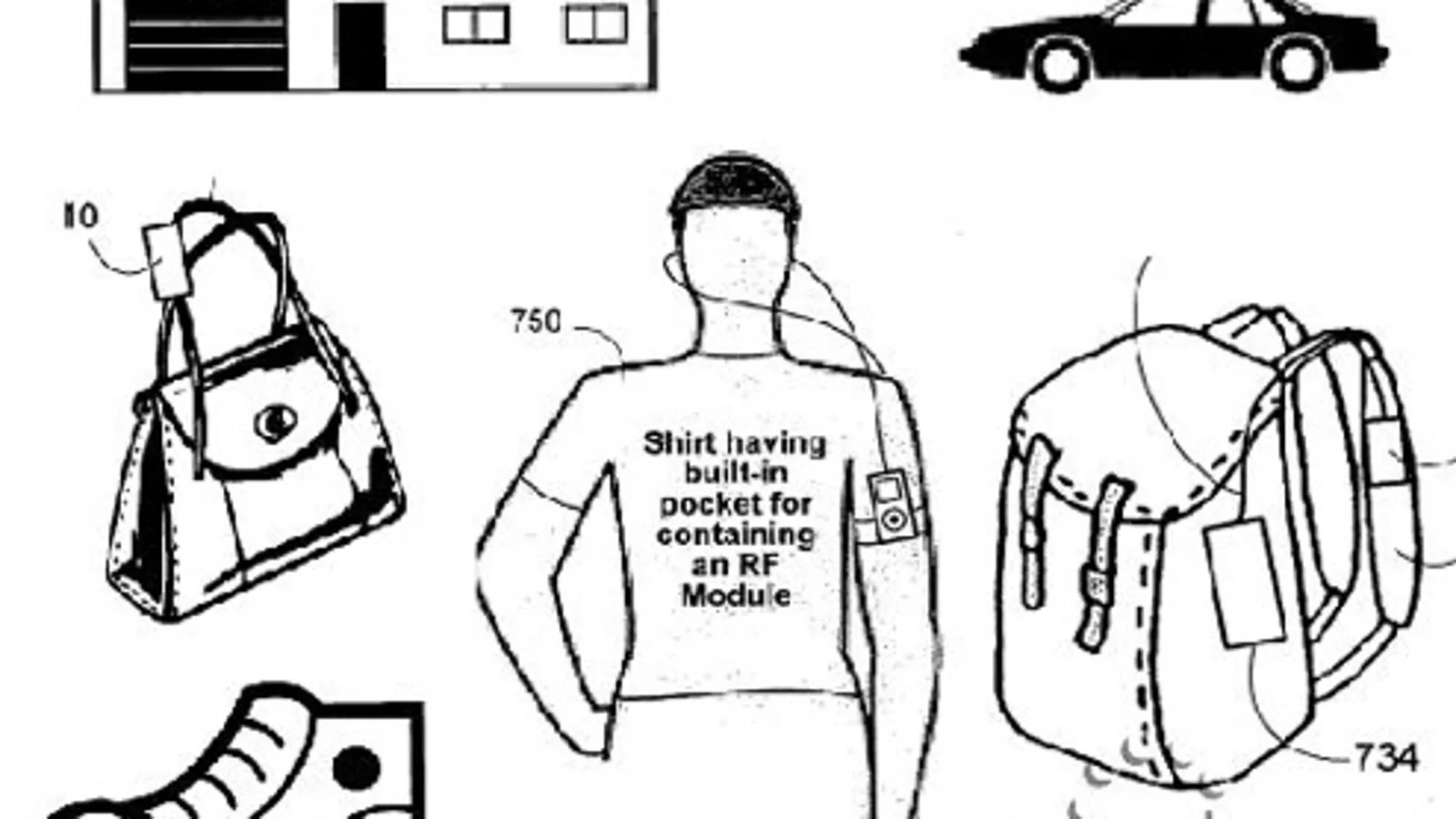 Apple Patent Forsees Gadget RF Connectivity Everywhere