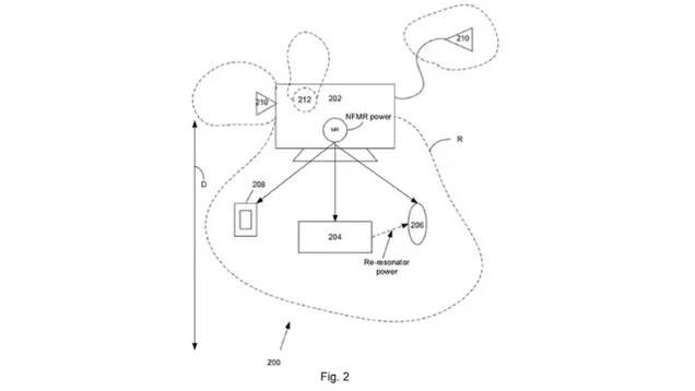 New Apple Patent Outlines The Wireless Charging Future We