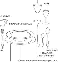 table setting diagram including champagne [ 1200 x 675 Pixel ]