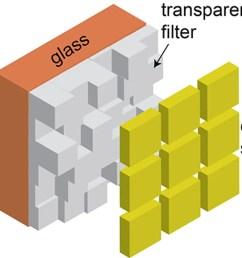 simple camera diagram [ 1600 x 900 Pixel ]