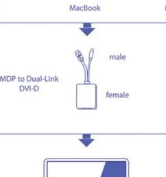 dual link dvi diagram [ 1200 x 675 Pixel ]