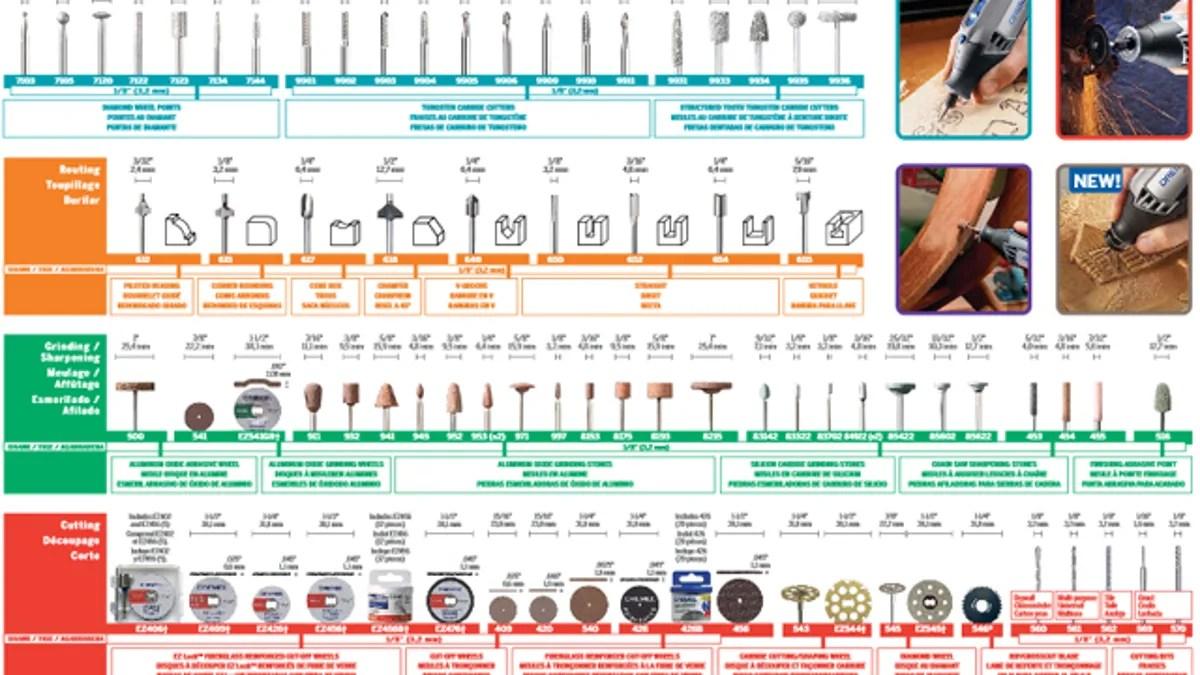 hight resolution of dremel 3000 part diagram