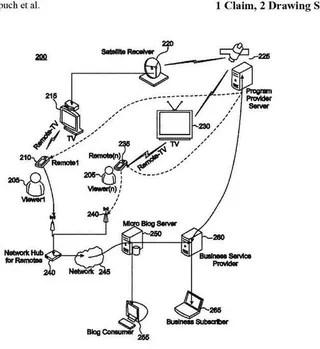 IBM Files Patent For Tweeting TV Remote