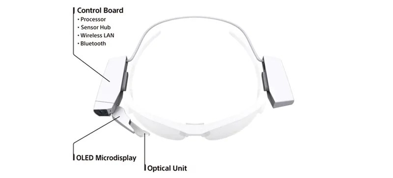 Sony's Clip-On Unit Will Make Any Glasses Smart