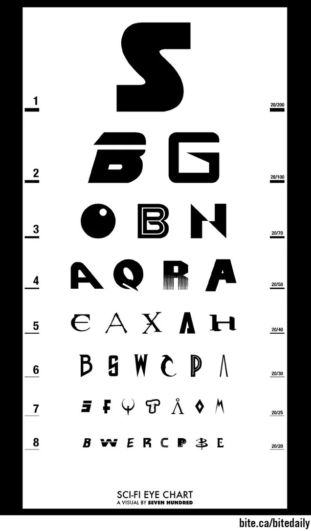 Test your vision (and your geek knowledge) with this