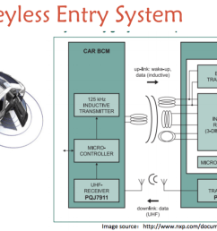 key fob schematic [ 1200 x 675 Pixel ]