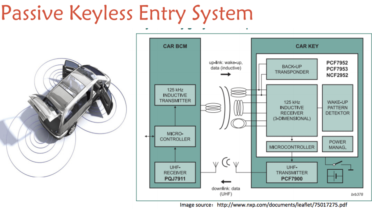 hight resolution of key fob schematic