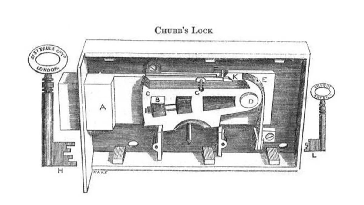 hight resolution of diagram of how a padlock work