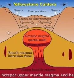 vesuviu caldera volcano diagram [ 1200 x 675 Pixel ]