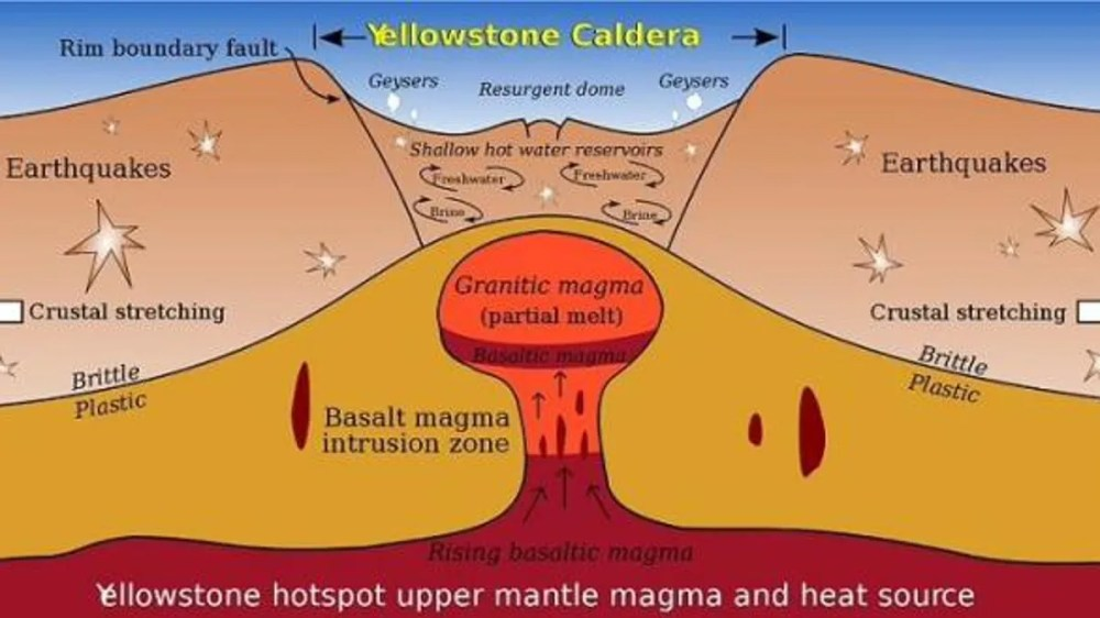 medium resolution of vesuviu caldera volcano diagram