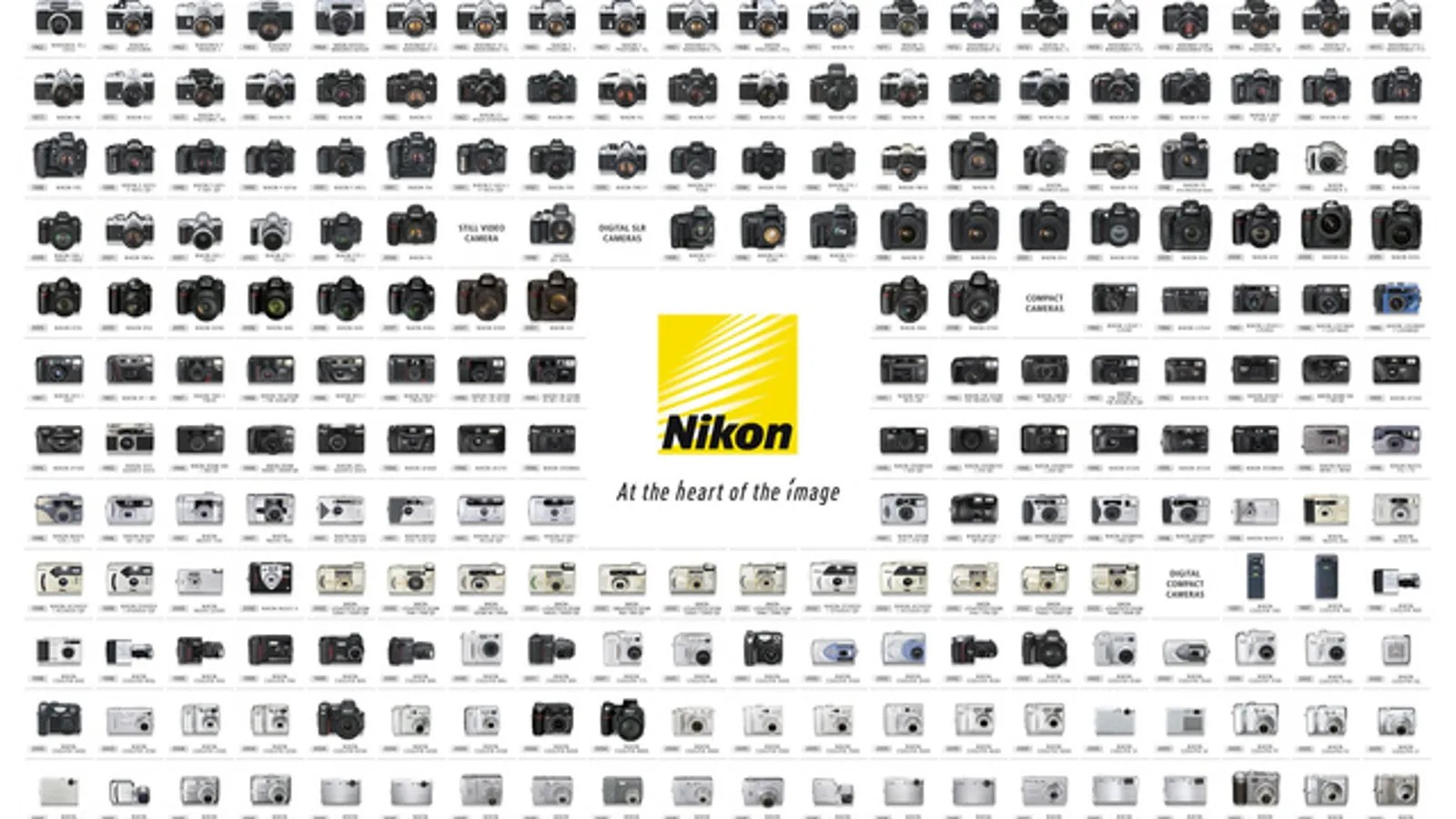 Holy Crap, Every Nikon Camera Ever Made In a Single Image