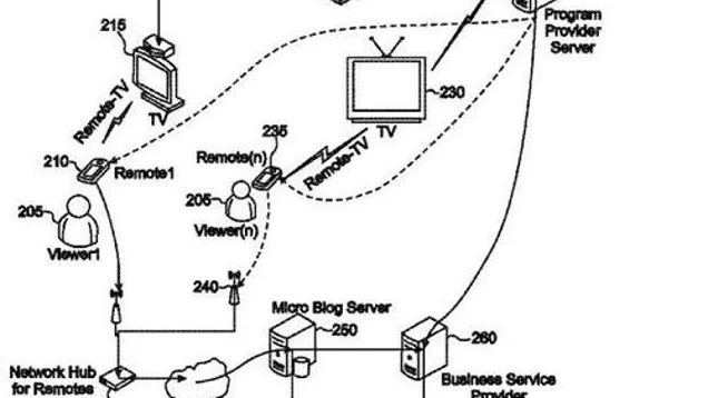 IBM Files Patent For Tweeting TV Remote
