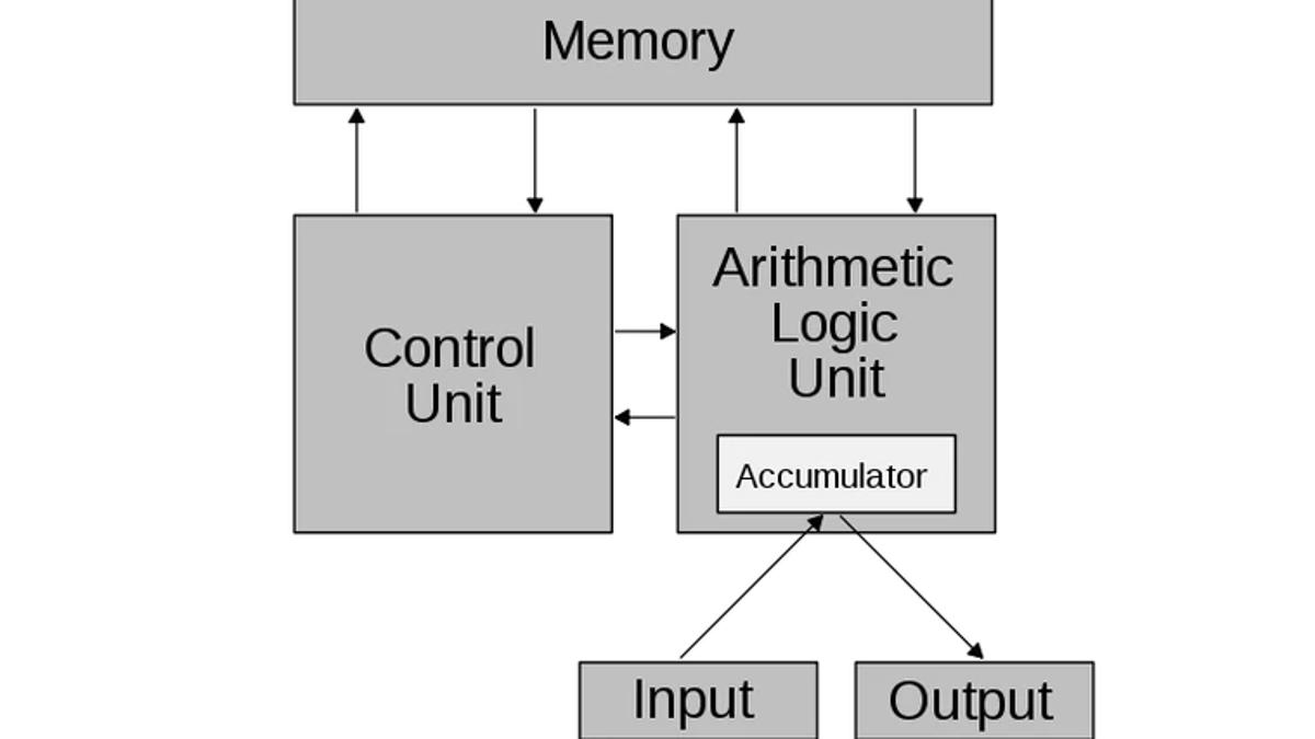 hight resolution of ram chip diagram