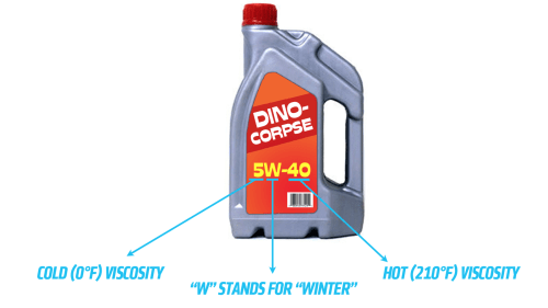 small resolution of here s the difference between synthetic and normal motor oil and what the numbers on the bottle mean