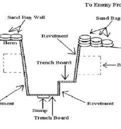 artillery barrage diagram [ 1200 x 675 Pixel ]
