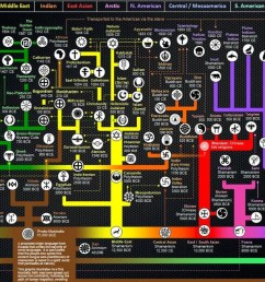 judaism tree diagram [ 1200 x 675 Pixel ]