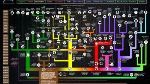 small resolution of judaism tree diagram