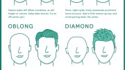 pick men's hairstyle