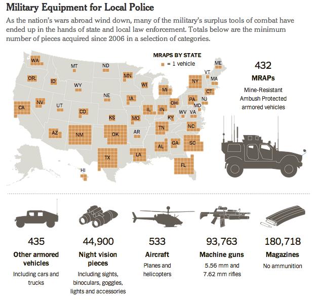 American Police Militarization, Visualized