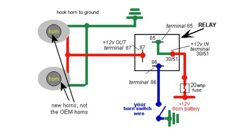 small resolution of satern vue horn relay wiring diagram