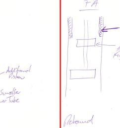 suspension diagram labeled [ 1200 x 675 Pixel ]