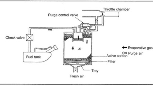 small resolution of gasoline fuel system diagram