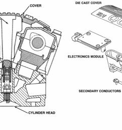 oldsmobile 3 8 engine diagram valve cover picture [ 1200 x 675 Pixel ]