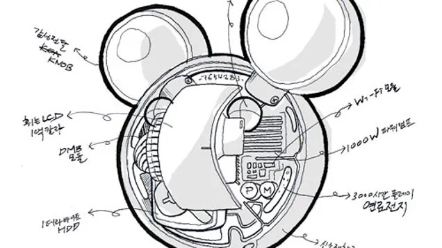 iRiver Mickey Mouse MP3 Player $50, Still Chunky