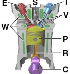 v6 3000 4 cam 24 toyotum engine diagram [ 1200 x 675 Pixel ]