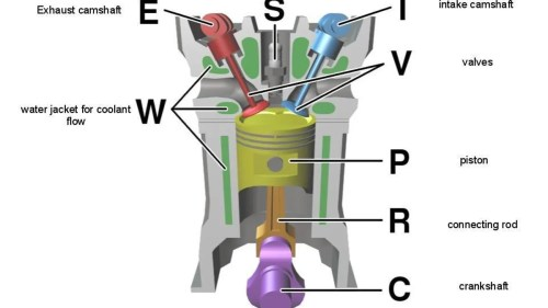 small resolution of v6 3000 4 cam 24 toyotum engine diagram
