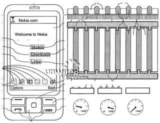 Nokia Haptikos Tactile Touchscreen Patent Is a Bit Like