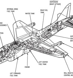 harrier engine diagram [ 1200 x 675 Pixel ]