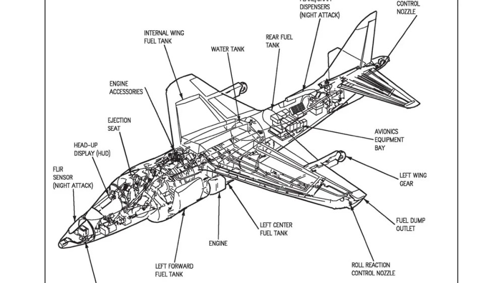 medium resolution of harrier engine diagram