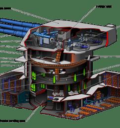 us iowa diagram [ 1200 x 675 Pixel ]
