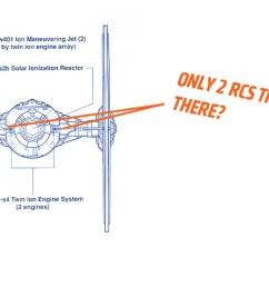 force diagram ion engine [ 1200 x 675 Pixel ]