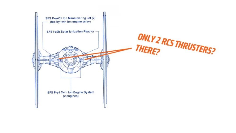 medium resolution of force diagram ion engine