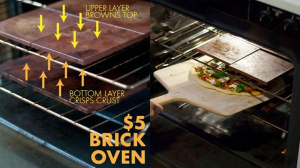 Make Ultimate Pizza Home With 5 Diy Brick Oven