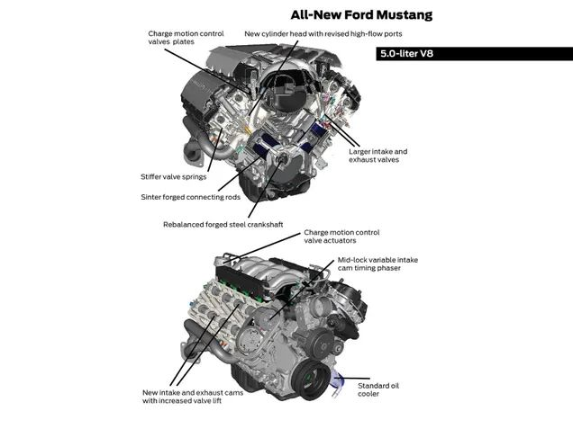 sports cars are now more powerful 2015 european car ford mustang