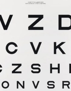 My graphic design students love to posters using the classic eye chart composition and they frequently ask  cwhat typeface should  use for this also examining fascinating typographic history of charts rh gizmodo