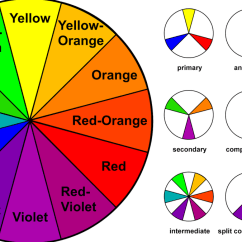 Diagram Of An Orange Server Room Wiring Learn The Basics Color Theory To Know What Looks Good