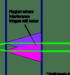 john wheeler diagram [ 1200 x 675 Pixel ]