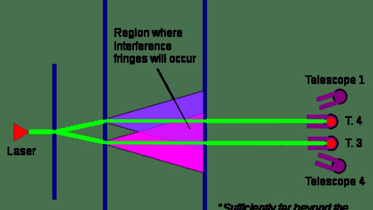 hight resolution of john wheeler diagram