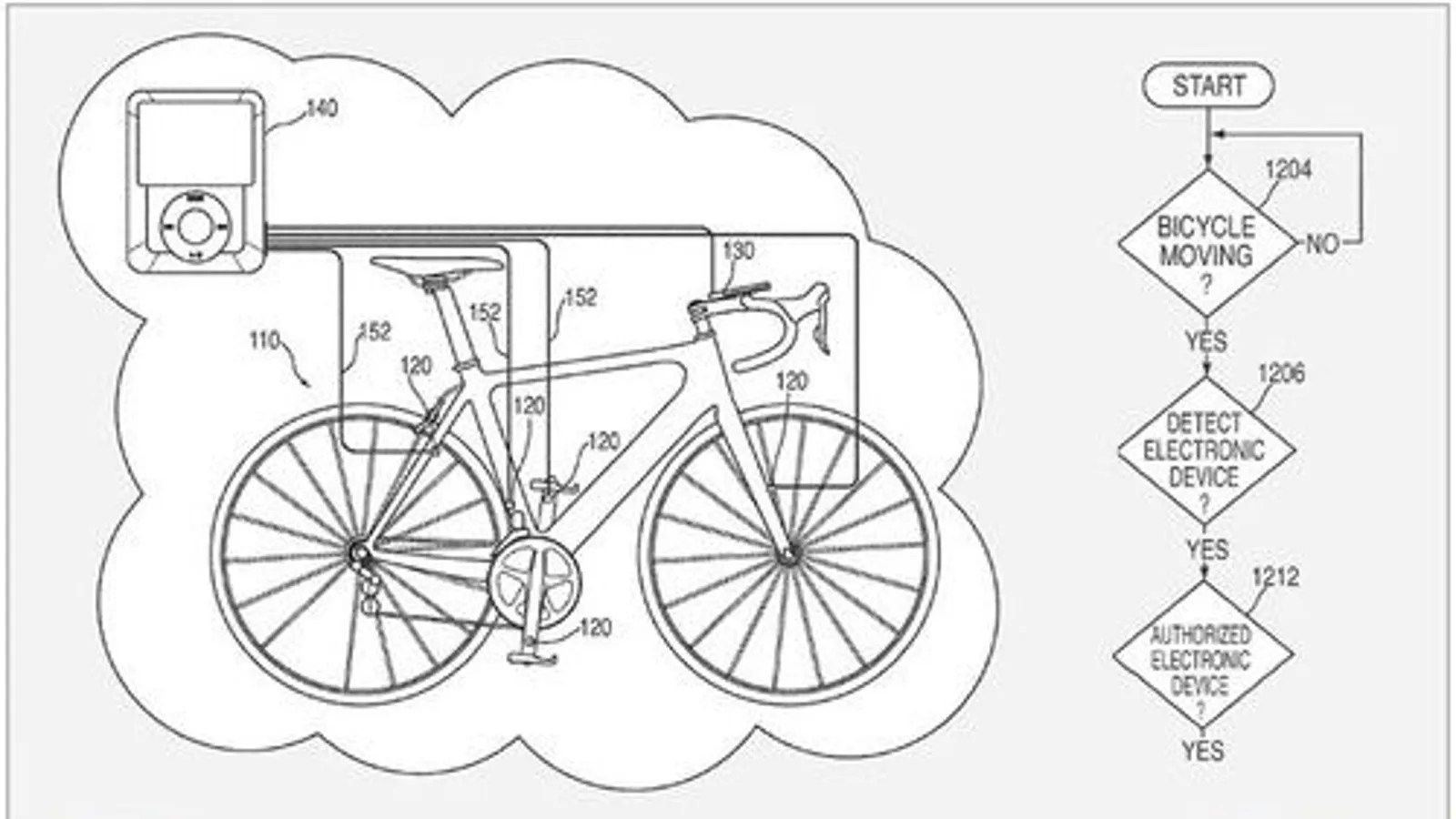 Apple Bicycle Computer Patent Application Features GPS And