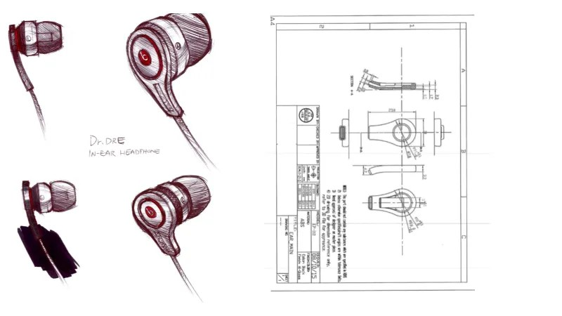 club car ds wiring diagram l14 30p 2 beat by dre: the exclusive inside story of how monster lost world
